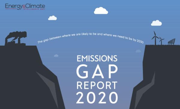 An infographic summary of the UNEP Gap Report 2020