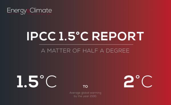 IPCC 1.5°C Report