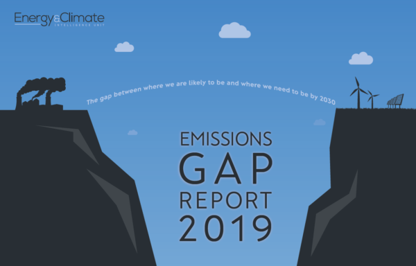 An infographic summary of the UNEP Gap Report 2019.