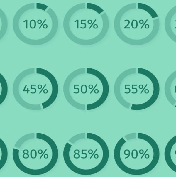 Depending on the context, 40%, 57% and 61% can all mean the same thing