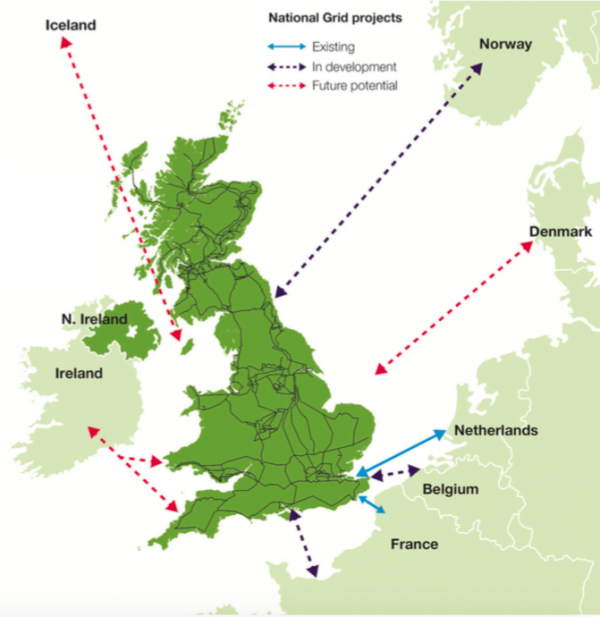 Annotated map of Britain's grid